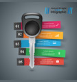 key and alarm icon car alarm business vector image