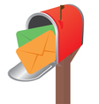 Mailbox vector image vector image