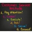 Customer Service attitude vector image