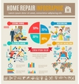 Home Repair Infographics Set vector image