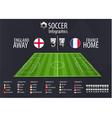 Soccer field with scoreboard vector image