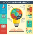 Book infographics set vector image