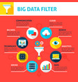 big data filter infographics vector image