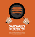 Sausages On Frying Pan vector image