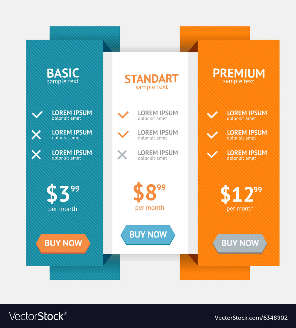 Pricing list vector
