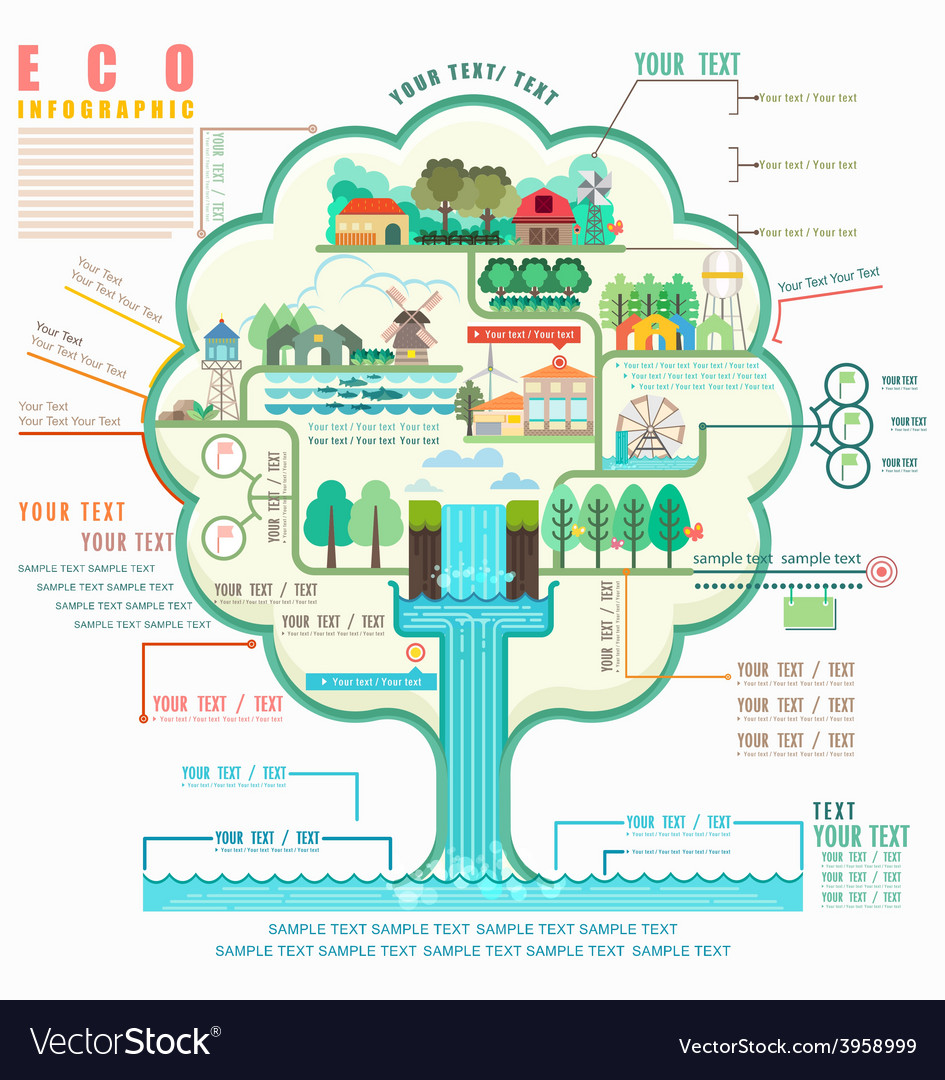 Eco structure in sustainability infographic vector