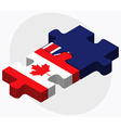 Canada and Falkland Islands Flags vector image