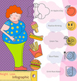 Weight loss pattern infographic vector image