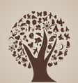 tree of thoughts vector image