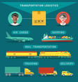 transportation logistics concept vector image