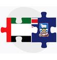 United Arab Emirates and Falkland Islands vector image