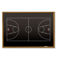 basketball blackboard vector image