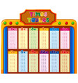 times tables chart with colorful background vector image