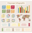 Cityscape icons infographic vector image