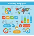 Electricity infographic set vector image