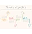 Minimal Timeline Infographics vector image vector image