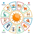 Astrological circle with zodiac signs in flat vector image