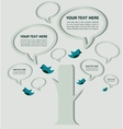 Speech bubble tree with birds infographic vector image