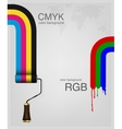 CMYK and RGB vector image