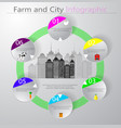 eco living infographic vector image