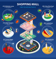 shopping mall infographic layout vector image