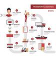 transport logistics processes concept vector image