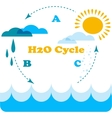 water cycle infographics vector image