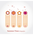 spring flower infographic vector image