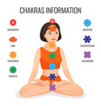 chakras information with round labels on girl in vector image