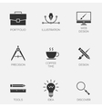 Creative design icons vector image