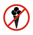 image of ice cream cone behind no sign on white vector image
