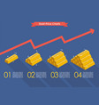 gold price with graph up infographic vector image