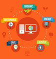 Ecology and technology flat design concept vector image