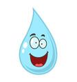 cartoon of water drop vector image