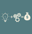 idea concept light bulbgearsmoney vector image
