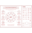 Education Line Design Infographic Template vector image