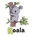 Children of funny koala vector image