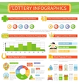 Lottery Infographics Layout vector image