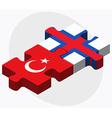 Turkey and Faroe Islands Flags vector image