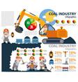 coal industry infographics coal industry mining vector image