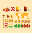 set of beer infographic elements icons vector image