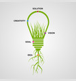 Light bulb infographics design line style concept vector image