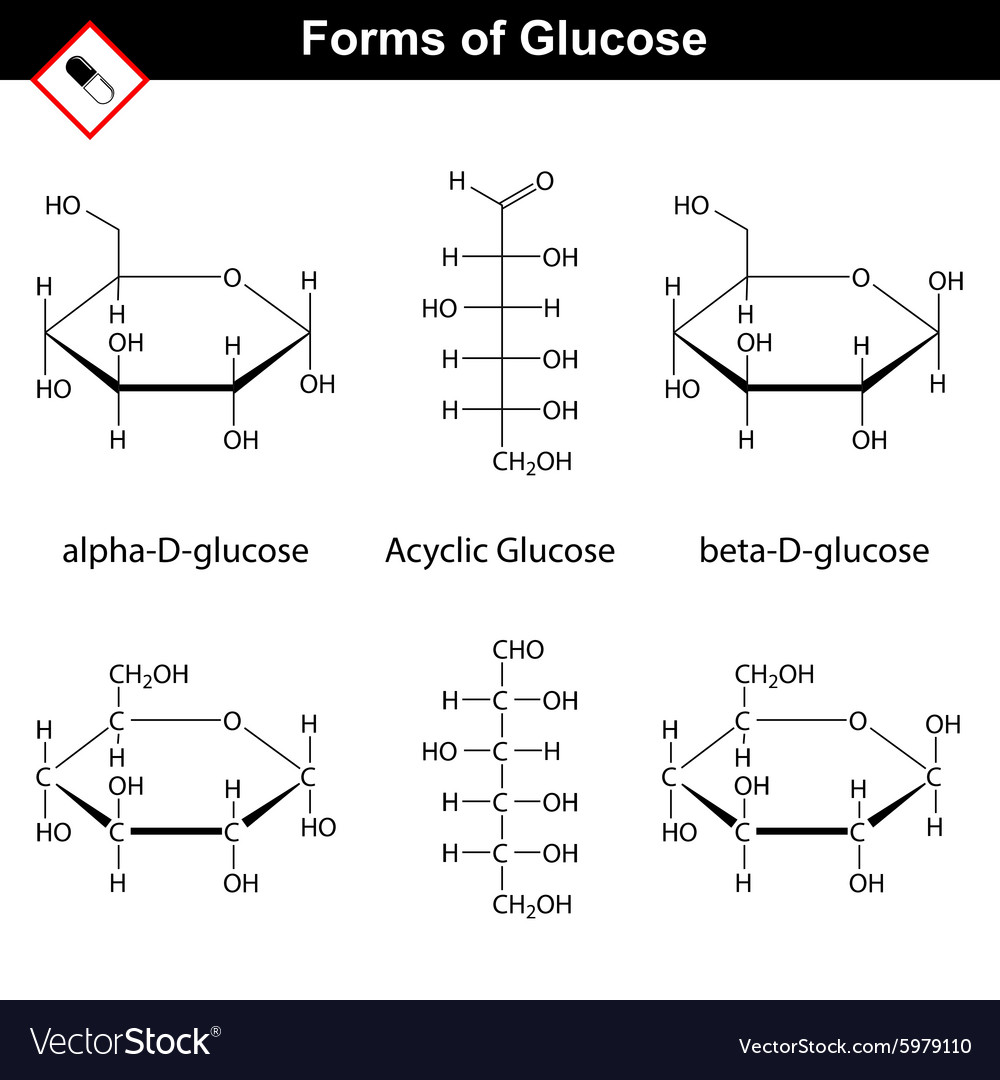Glucose molecules vector