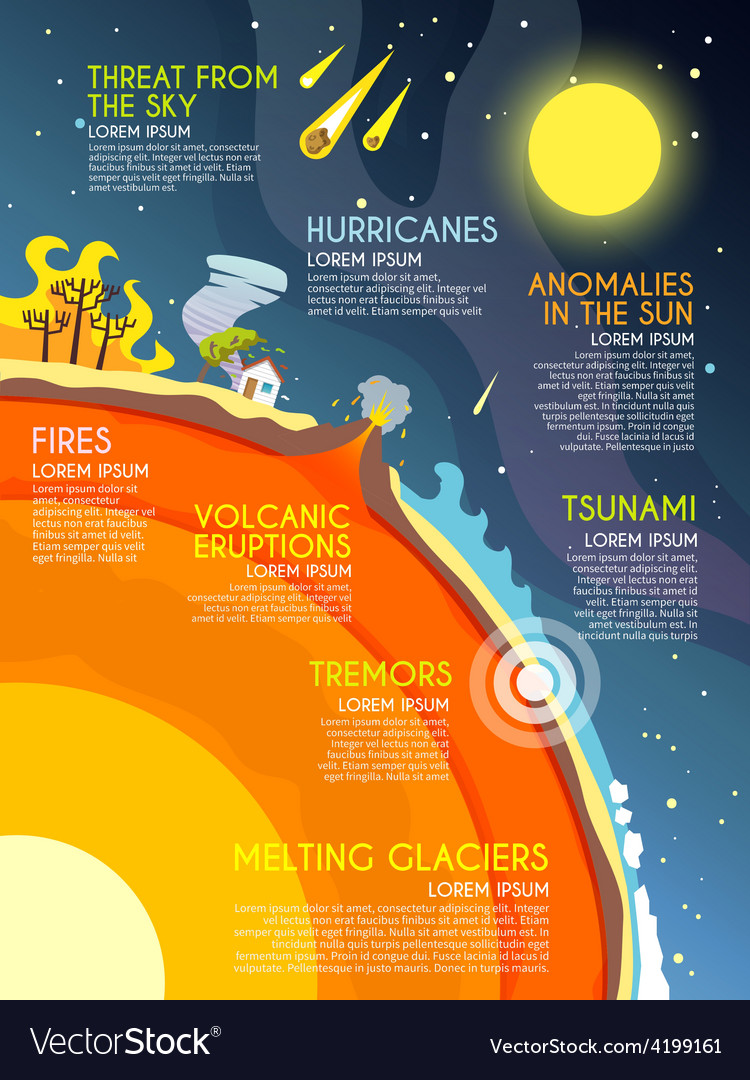 Natural disaster infographics vector