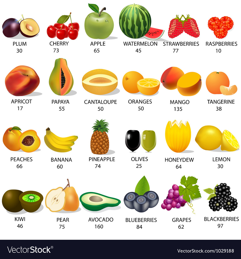 Set amount calories in fruit on white vector