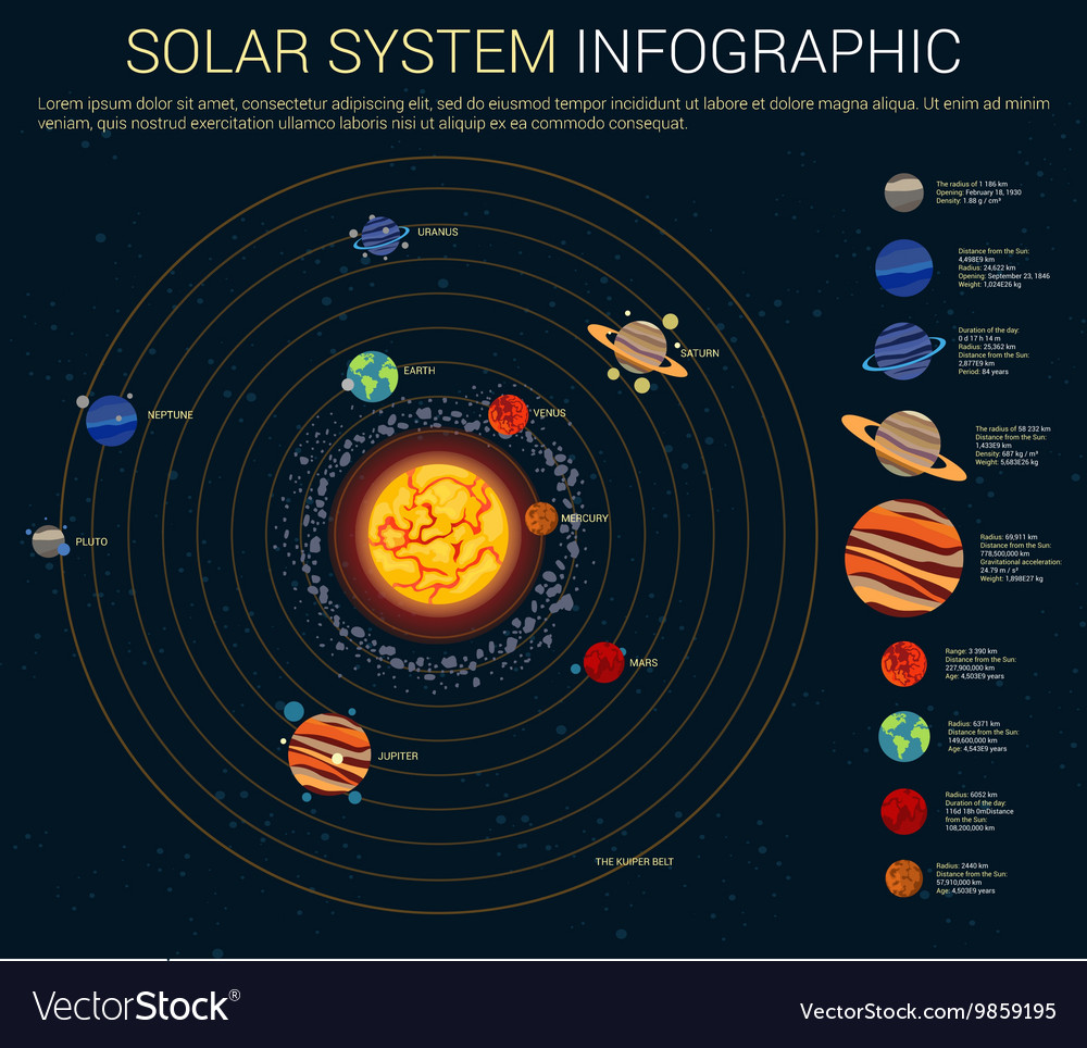 Inner and outer solar system with planets vector