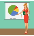 Businesswoman teacher is presenting training vector image
