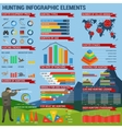 Hunting infographic with aiming hunter and charts vector image