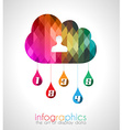 Cloud computing infographic with 5 numbers for vector image