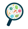 bacterial microorganism in a circle vector image